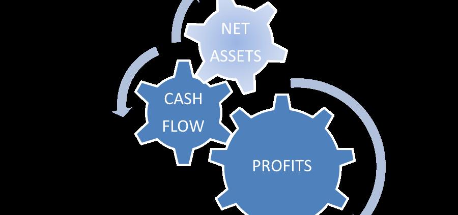 Three_Pillars_Of_Small_Business_Success